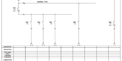 Schéma 3 niveaux